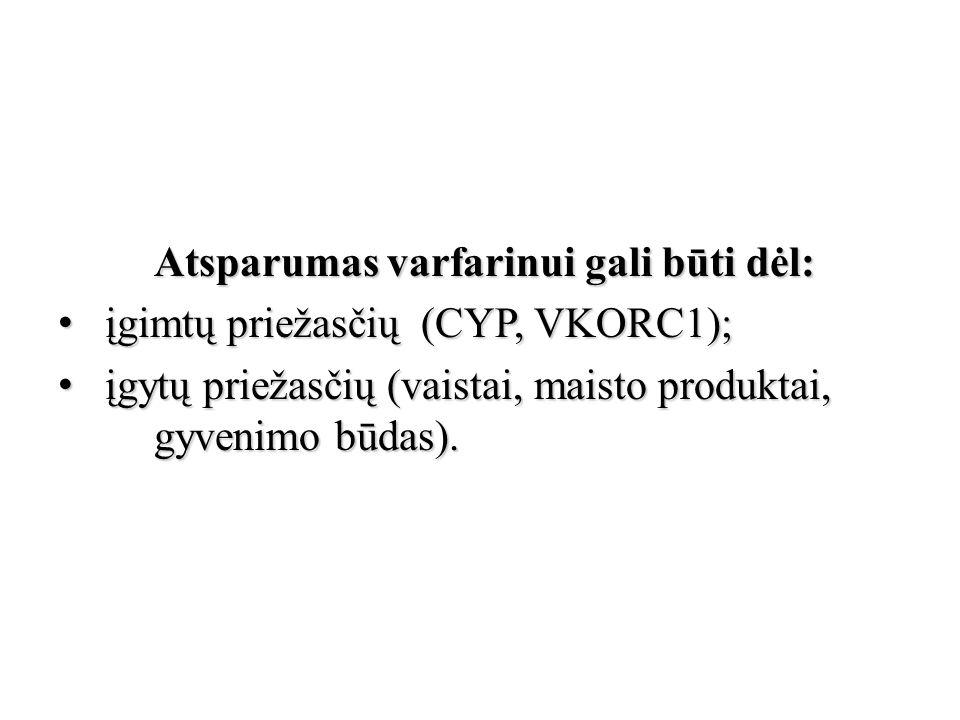 Atsparumas varfarinui gali būti dėl: