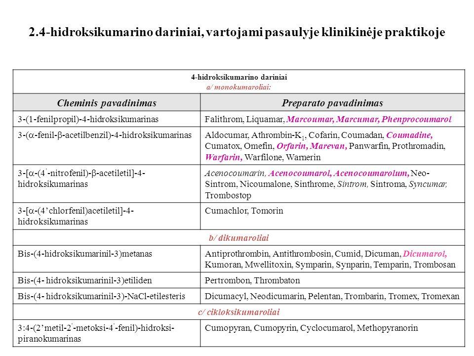 Preparato pavadinimas c/ cikloksikumaroliai