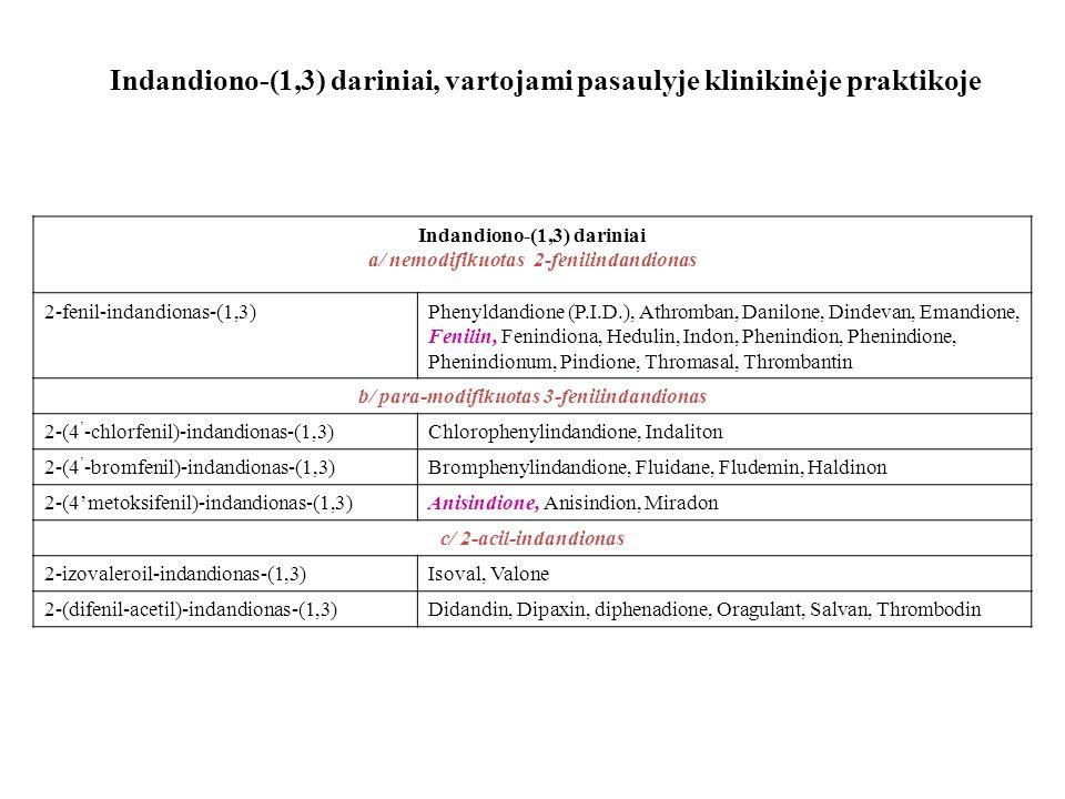 Indandiono-(1,3) dariniai, vartojami pasaulyje klinikinėje praktikoje