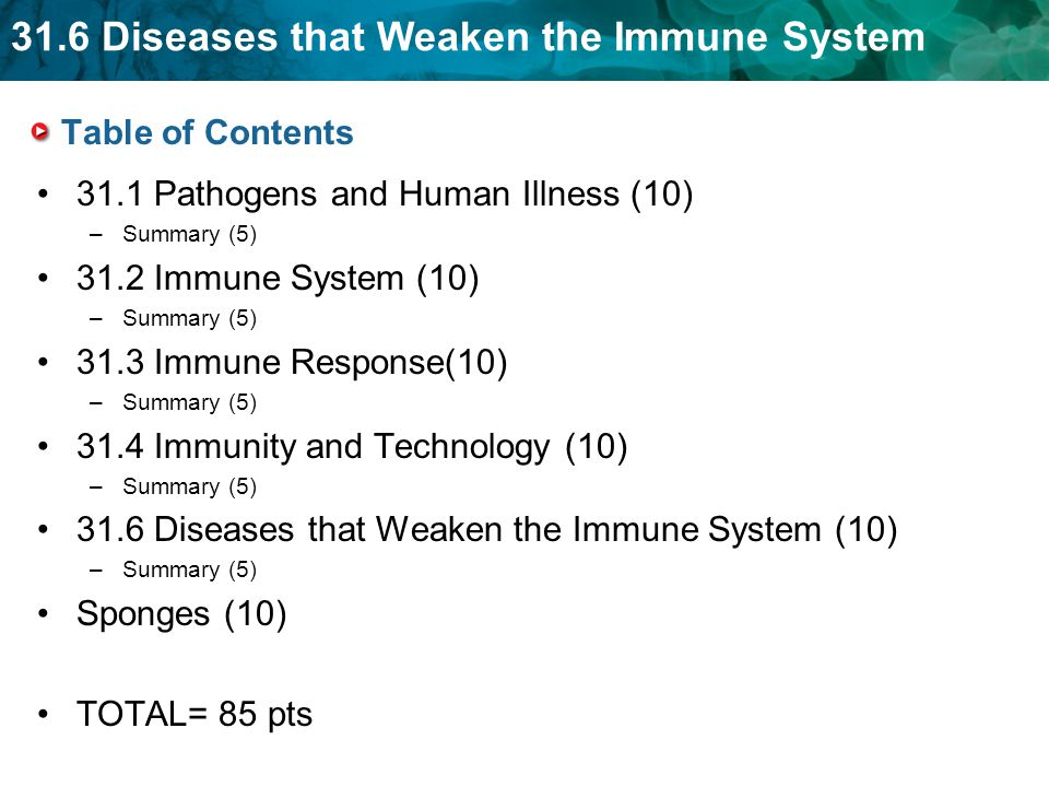 31.1 Pathogens and Human Illness (10) 31.2 Immune System (10)