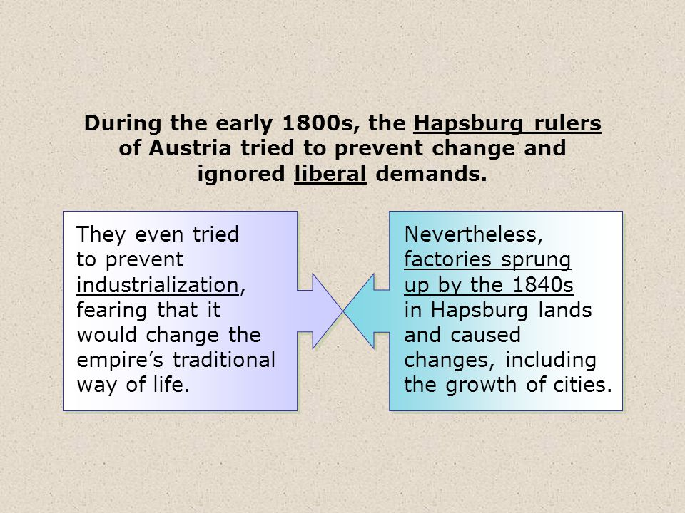 During the early 1800s, the Hapsburg rulers of Austria tried to prevent change and ignored liberal demands.