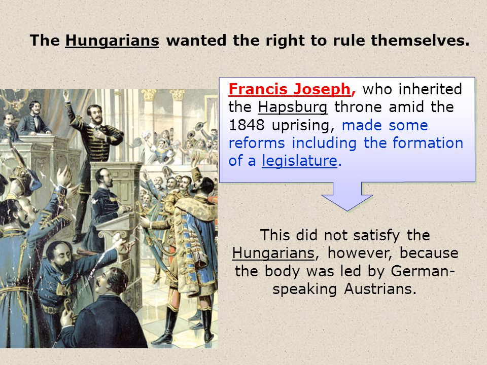 The Hungarians wanted the right to rule themselves.