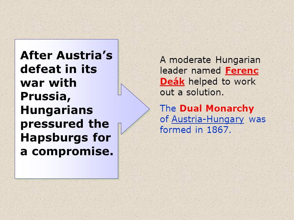 After Austria's defeat in its war with Prussia, Hungarians pressured the Hapsburgs for a compromise.