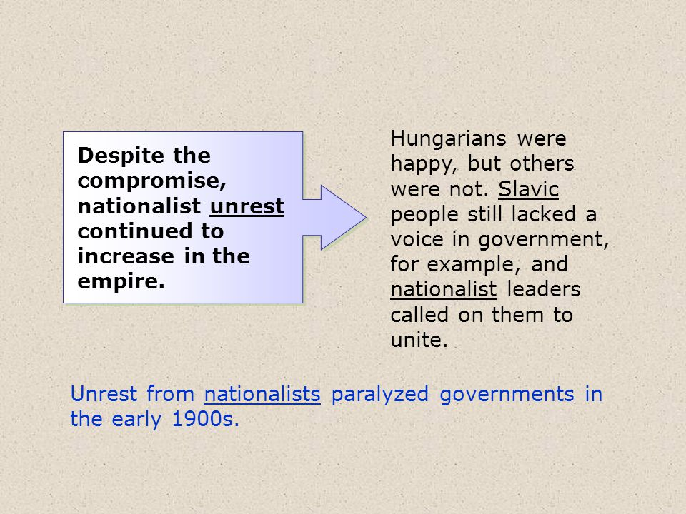 Hungarians were happy, but others were not