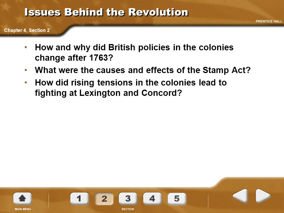 Issues Behind the Revolution