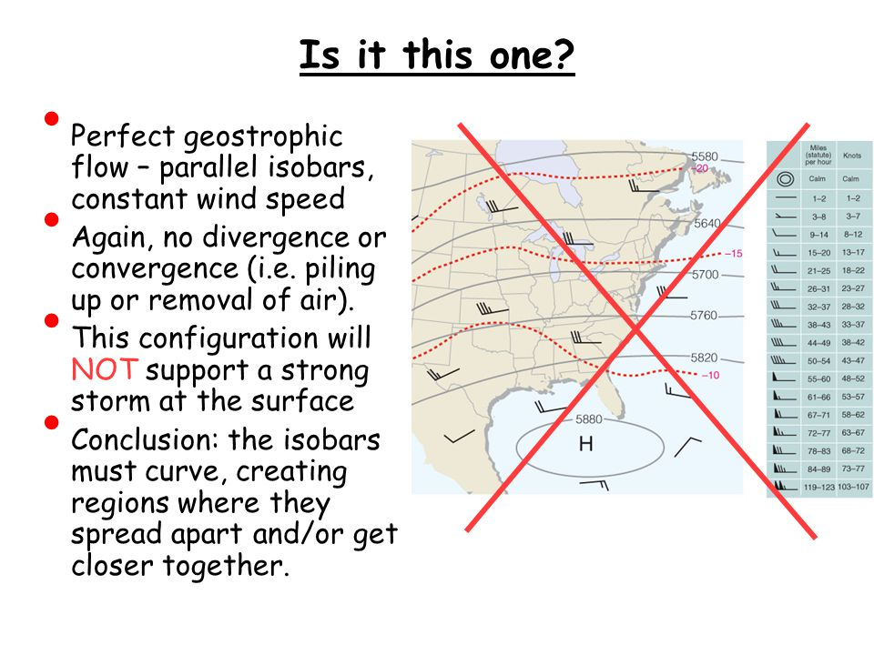 Is it this one Perfect geostrophic flow – parallel isobars, constant wind speed.