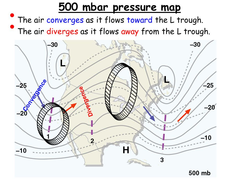 500 mbar pressure map The air converges as it flows toward the L trough. The air diverges as it flows away from the L trough.