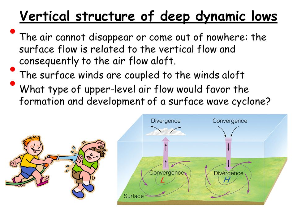 Vertical structure of deep dynamic lows