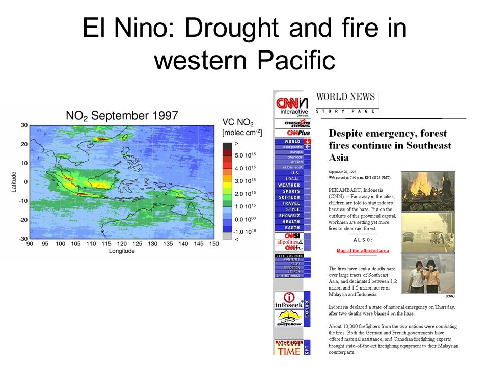 El Nino: Drought and fire in western Pacific