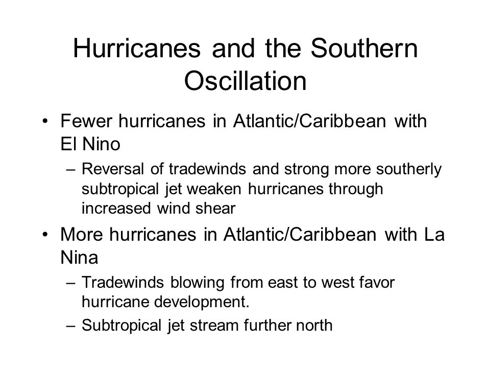 Hurricanes and the Southern Oscillation