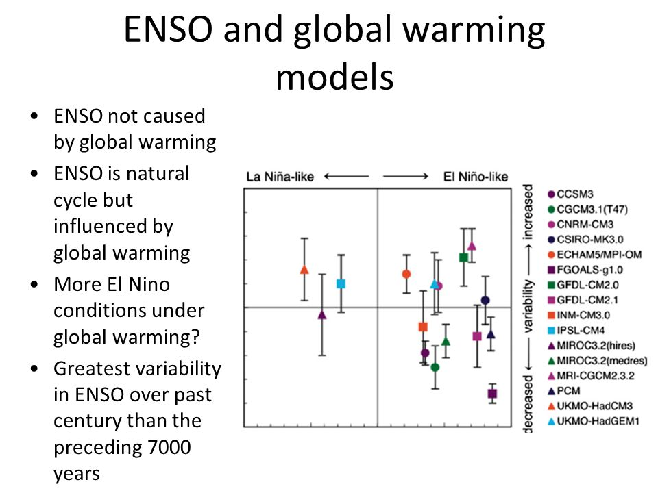ENSO and global warming models