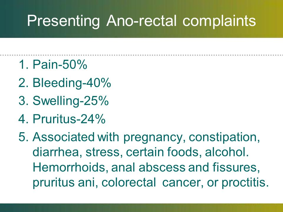 Presenting Ano-rectal complaints