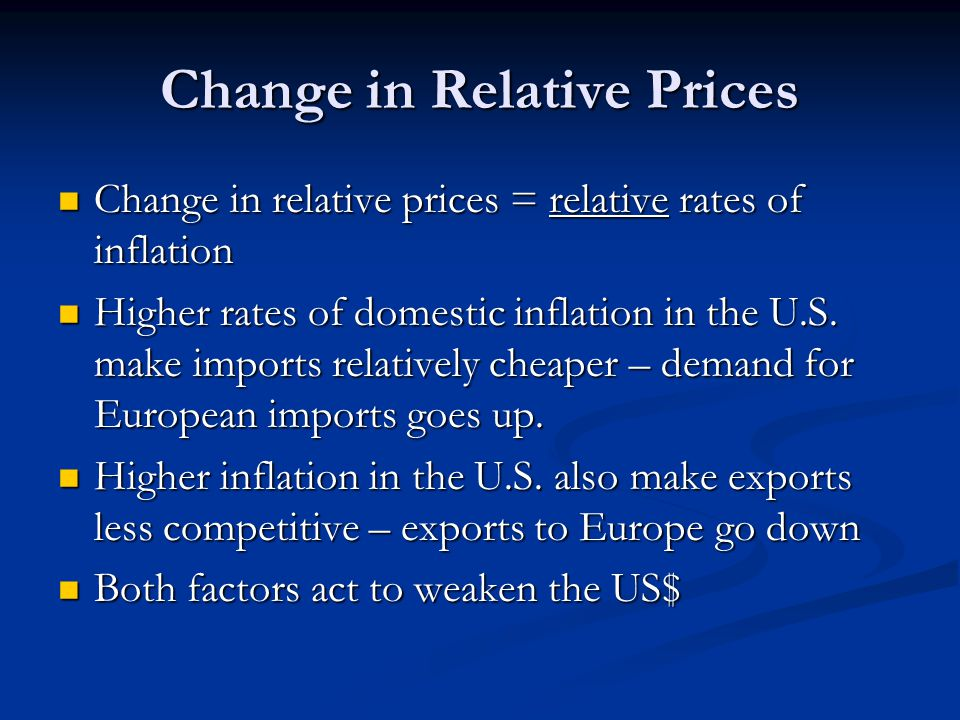 Change in Relative Prices