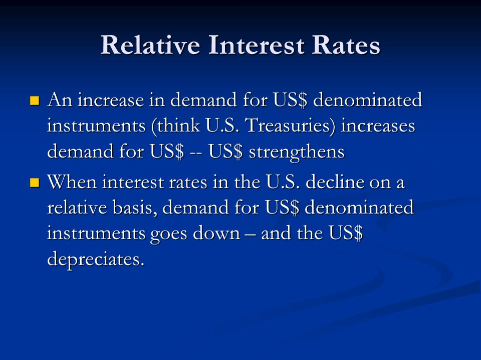 Relative Interest Rates