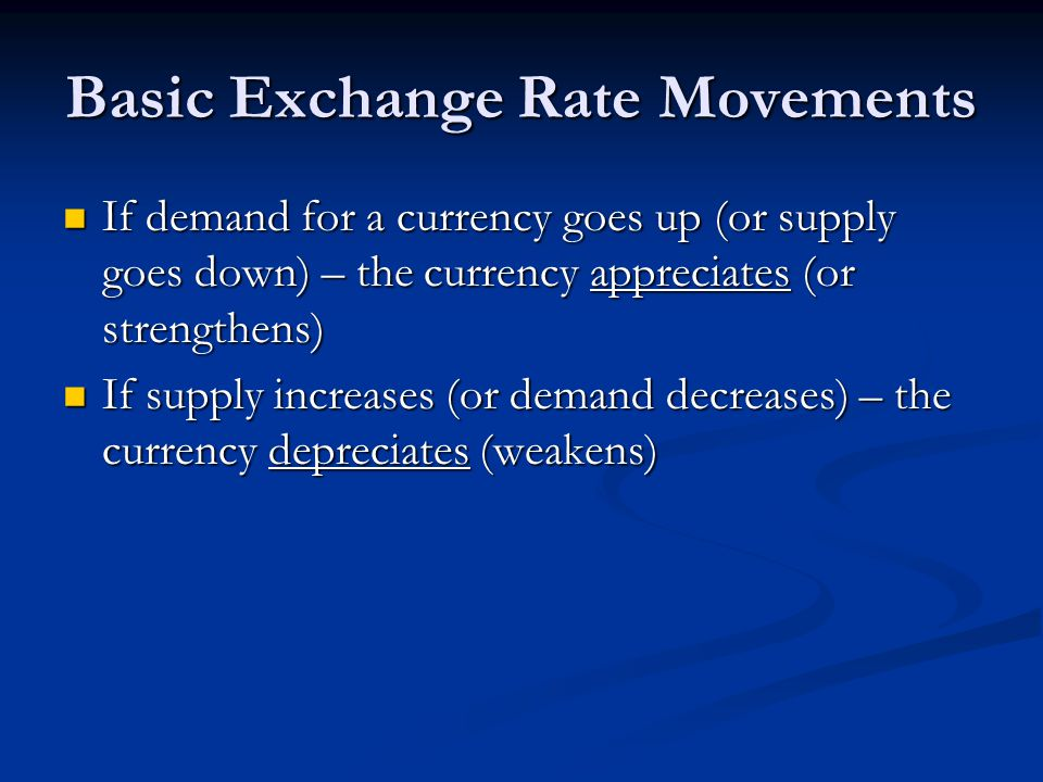 Basic Exchange Rate Movements