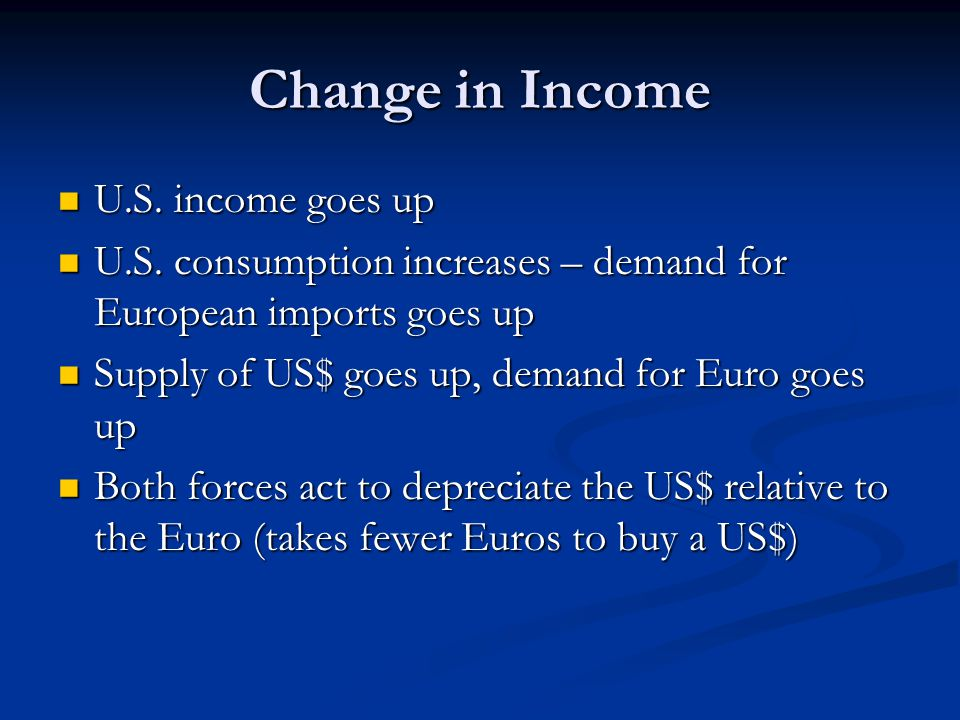 Change in Income U.S. income goes up