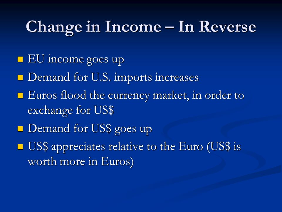 Change in Income – In Reverse