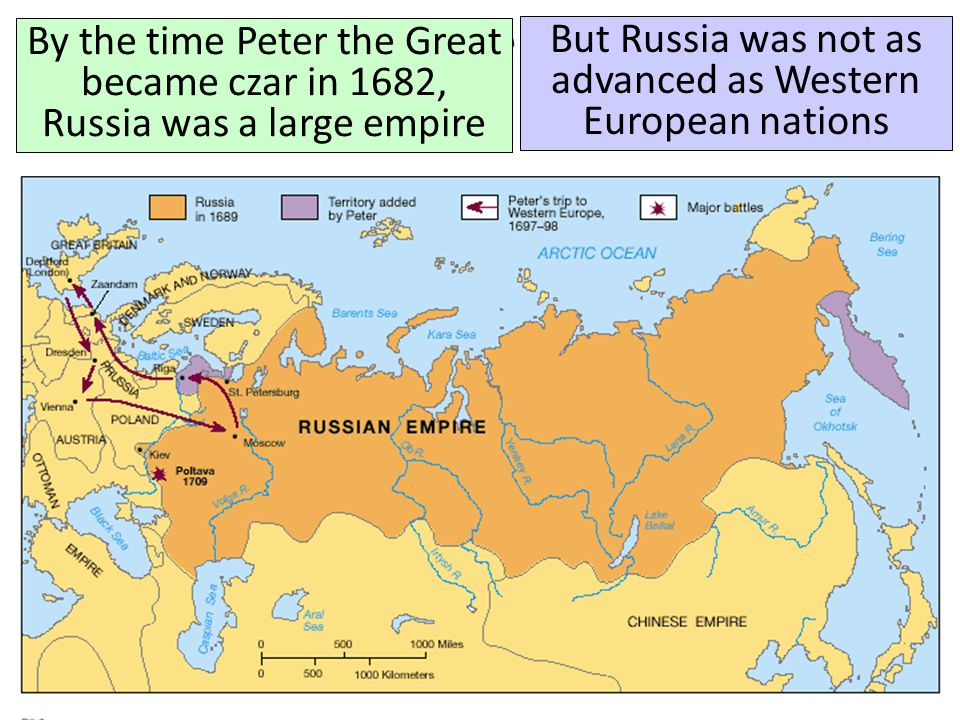 But Russia was not as advanced as Western European nations