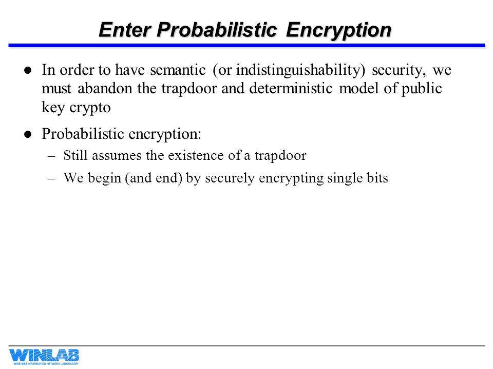 Enter Probabilistic Encryption