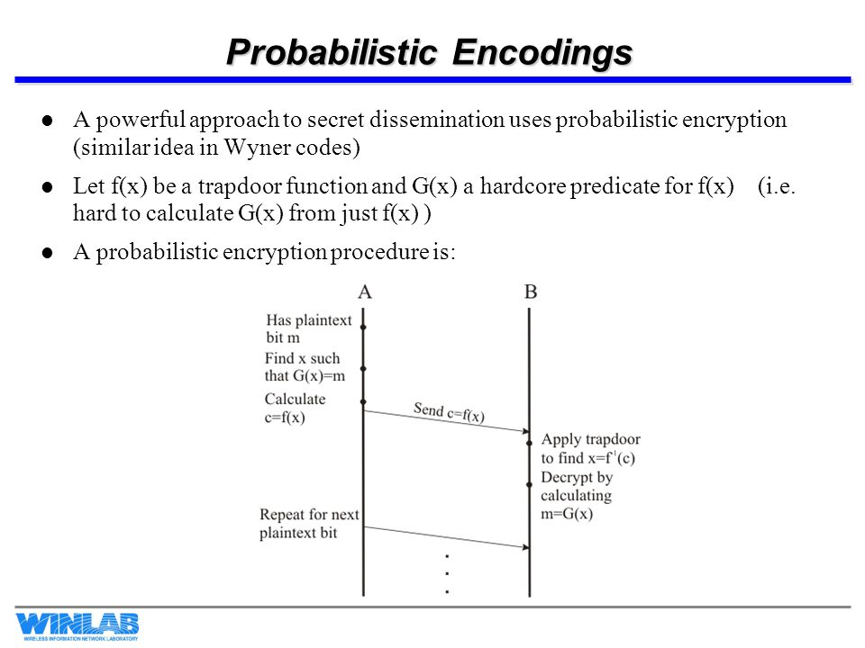 Probabilistic Encodings