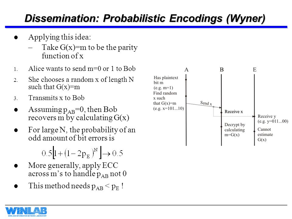 Dissemination: Probabilistic Encodings (Wyner)