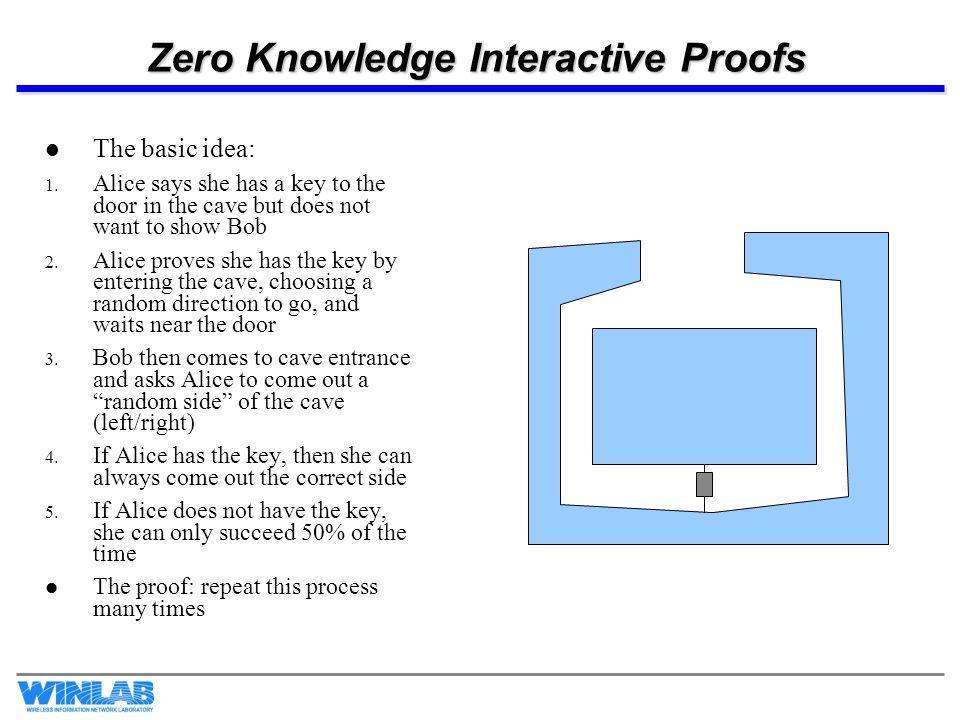 Zero Knowledge Interactive Proofs