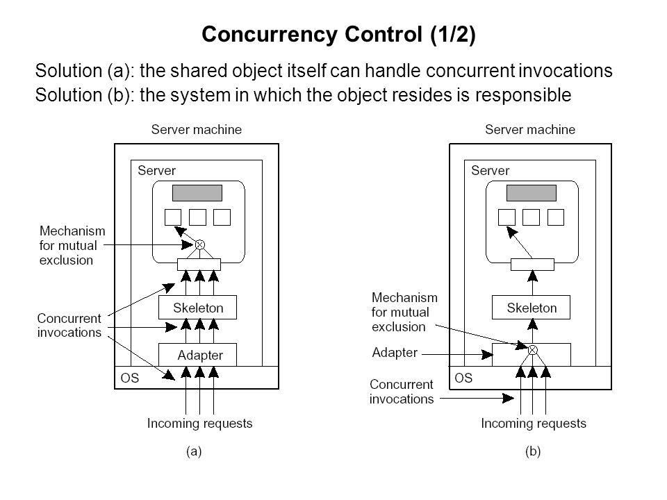 Concurrency Control (1/2)
