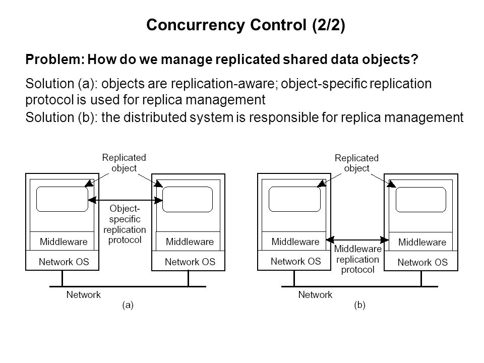 Concurrency Control (2/2)
