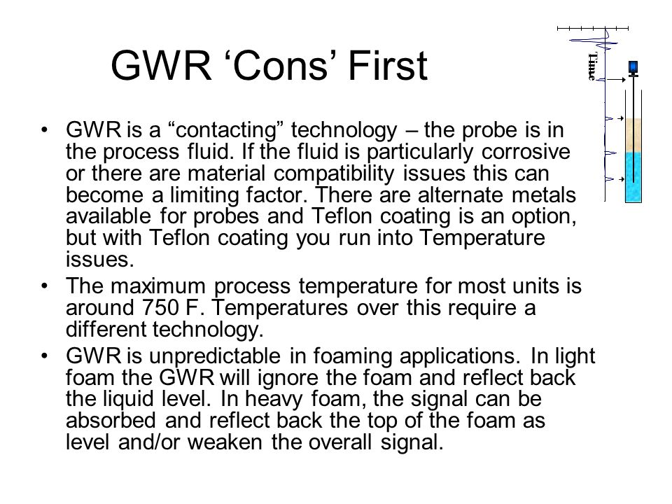 Time GWR 'Cons' First.