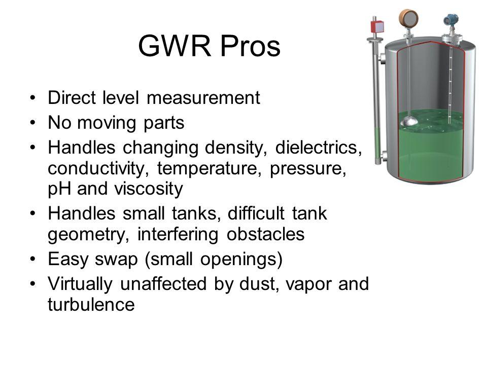 GWR Pros Direct level measurement No moving parts