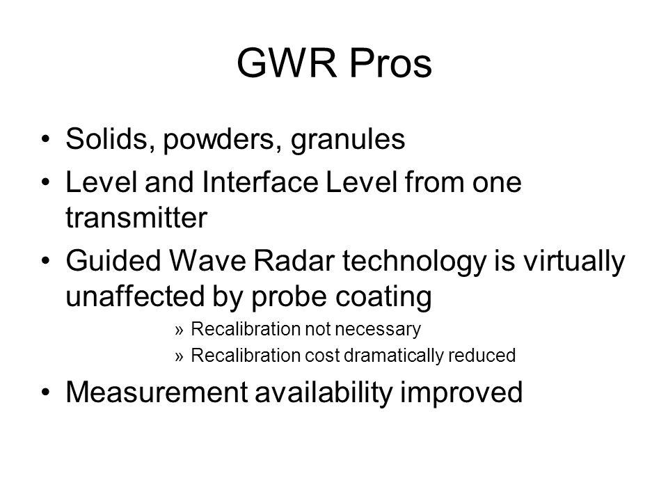 GWR Pros Solids, powders, granules