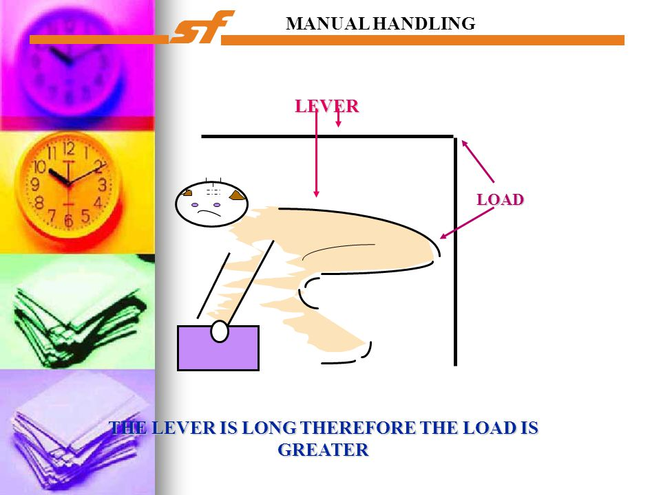 THE LEVER IS LONG THEREFORE THE LOAD IS GREATER
