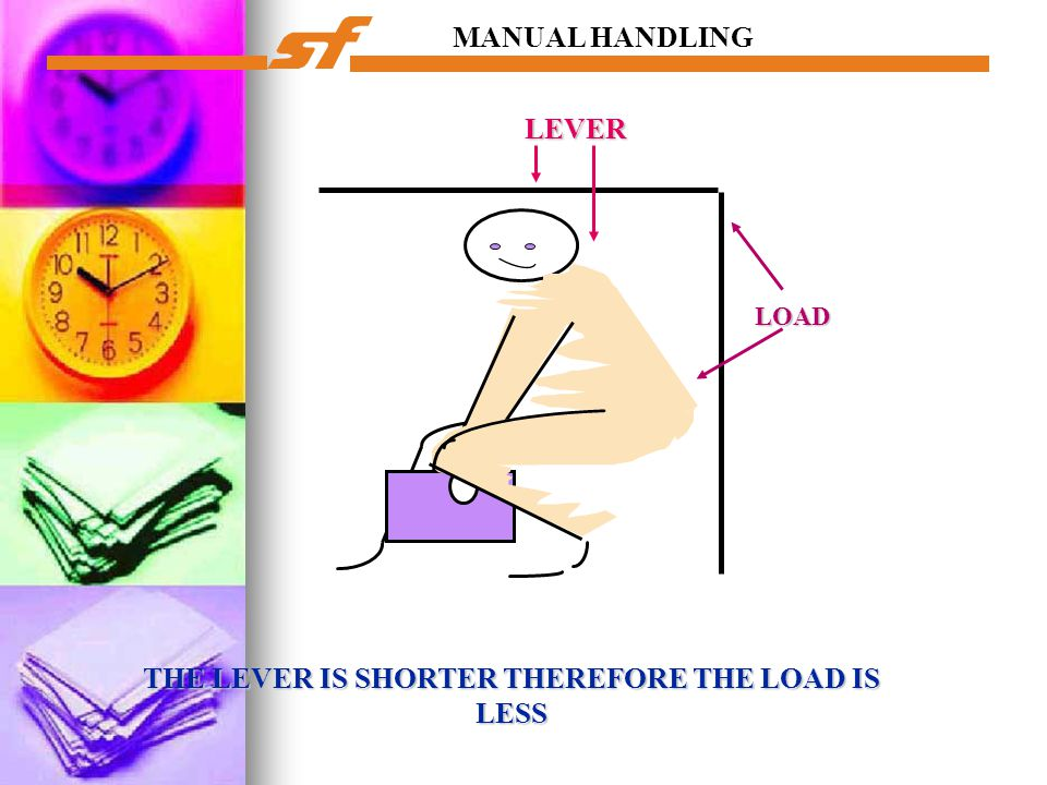 THE LEVER IS SHORTER THEREFORE THE LOAD IS LESS