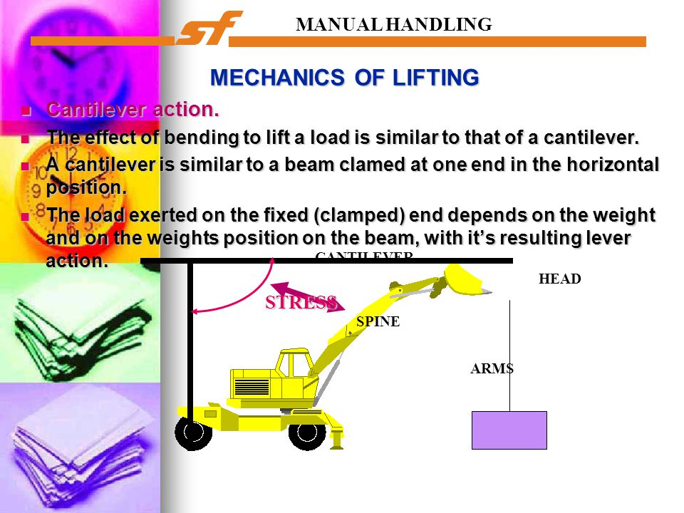 MECHANICS OF LIFTING Cantilever action. MANUAL HANDLING
