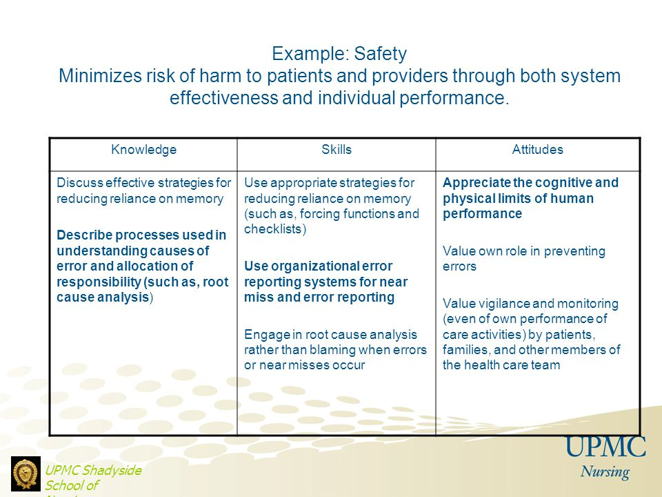 Example: Safety Minimizes risk of harm to patients and providers through both system effectiveness and individual performance.
