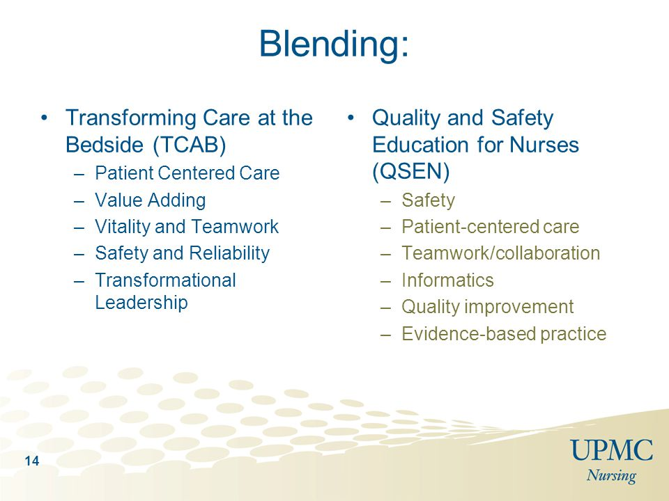 Blending: Transforming Care at the Bedside (TCAB)
