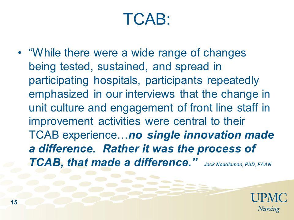TCAB: