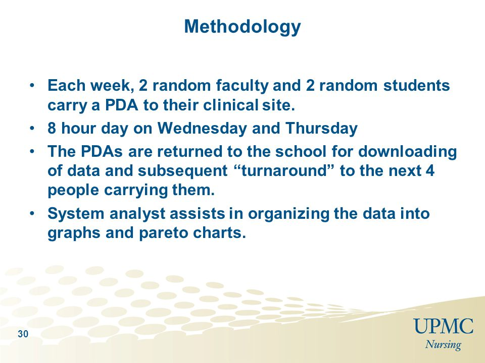 Methodology Each week, 2 random faculty and 2 random students carry a PDA to their clinical site. 8 hour day on Wednesday and Thursday.