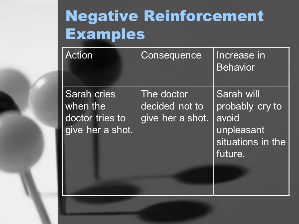 Negative Reinforcement Examples
