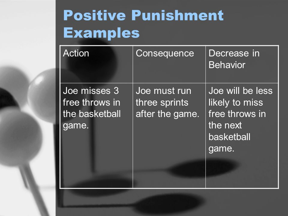 Positive Punishment Examples