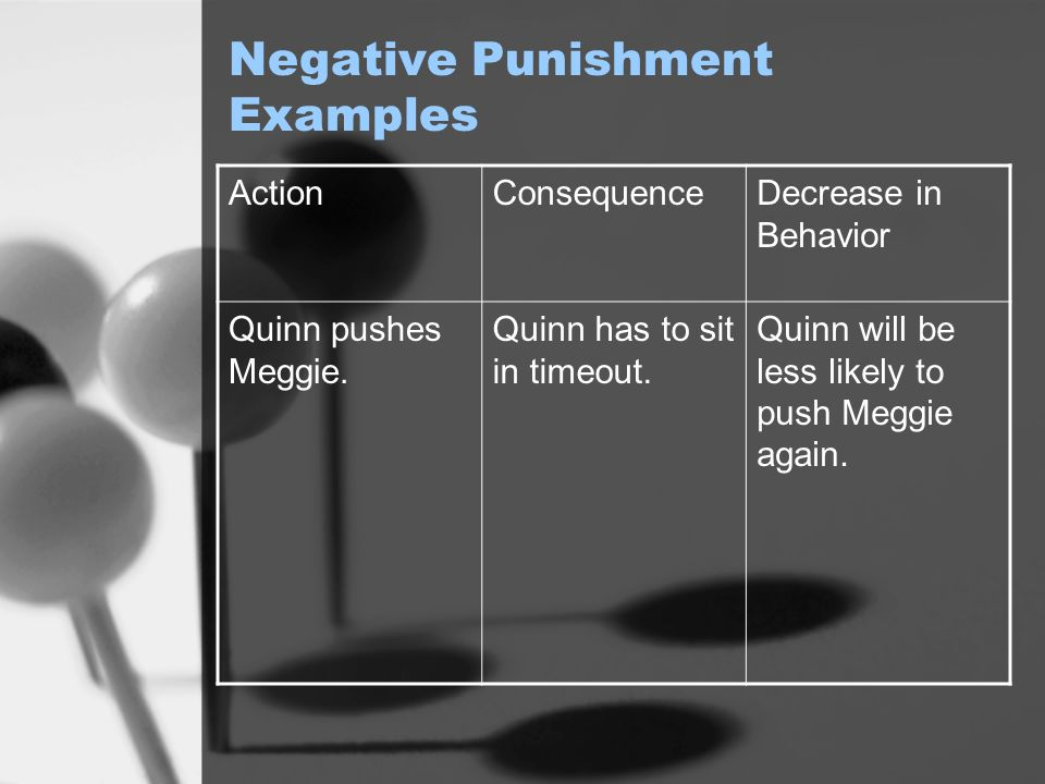 Negative Punishment Examples