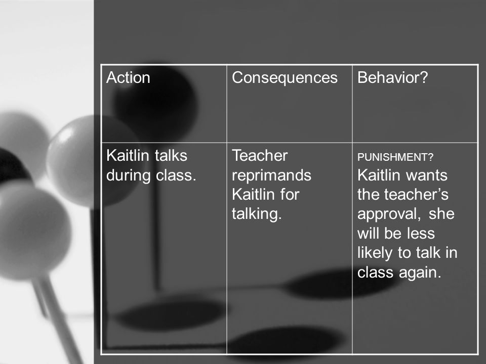 Kaitlin talks during class. Teacher reprimands Kaitlin for talking.