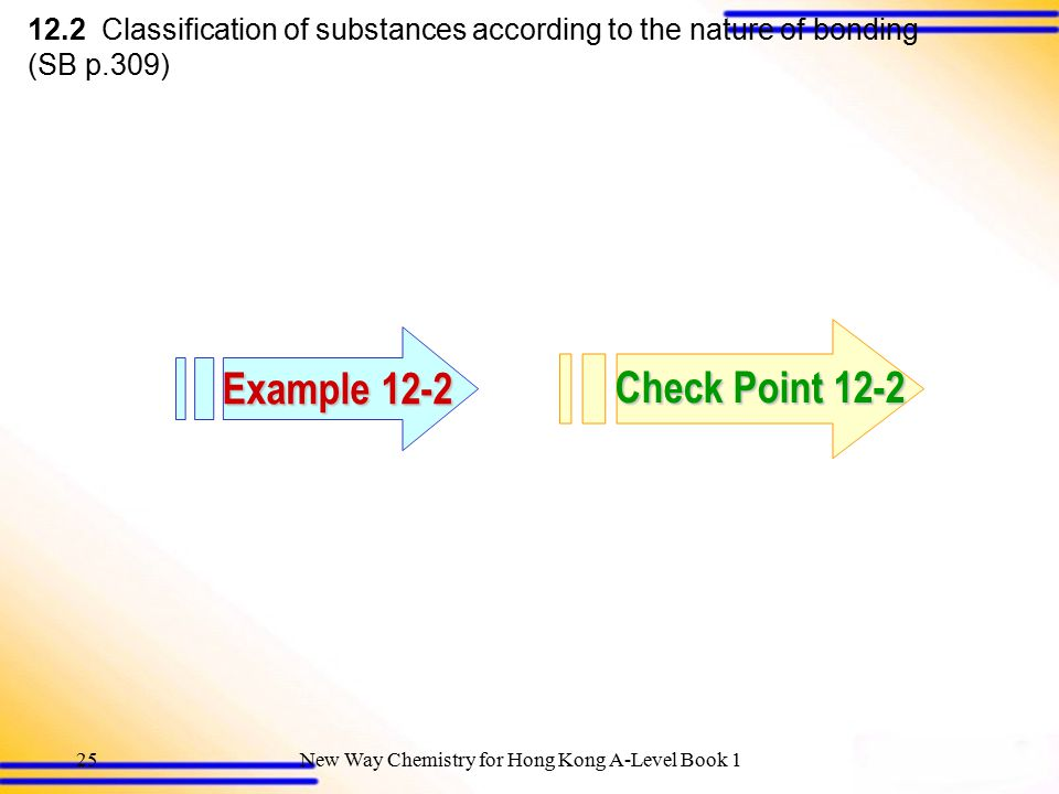 12.2 Classification of substances according to the nature of bonding (SB p.309)