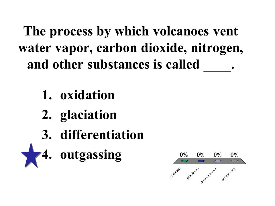 The process by which volcanoes vent water vapor, carbon dioxide, nitrogen, and other substances is called ____.