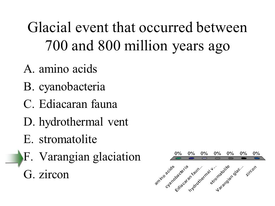 Glacial event that occurred between 700 and 800 million years ago