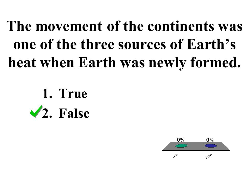 The movement of the continents was one of the three sources of Earth's heat when Earth was newly formed.