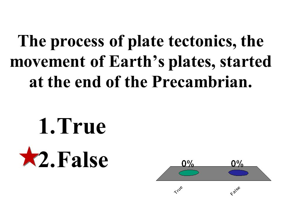 The process of plate tectonics, the movement of Earth's plates, started at the end of the Precambrian.