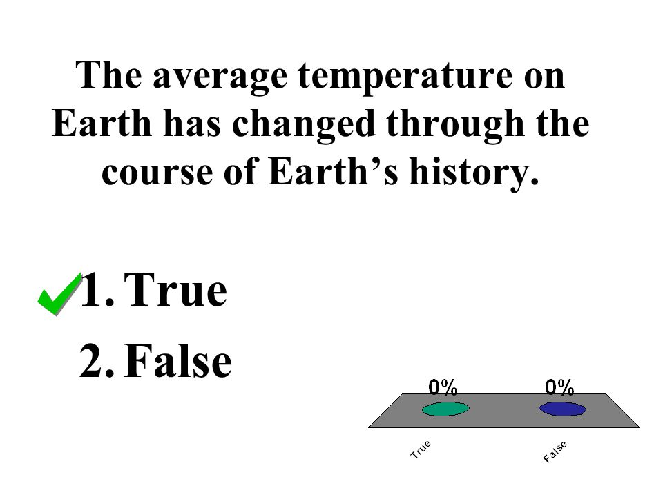 The average temperature on Earth has changed through the course of Earth's history.