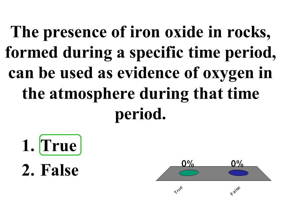 The presence of iron oxide in rocks, formed during a specific time period, can be used as evidence of oxygen in the atmosphere during that time period.
