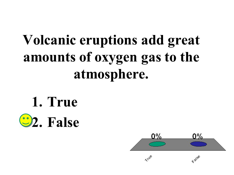 Volcanic eruptions add great amounts of oxygen gas to the atmosphere.